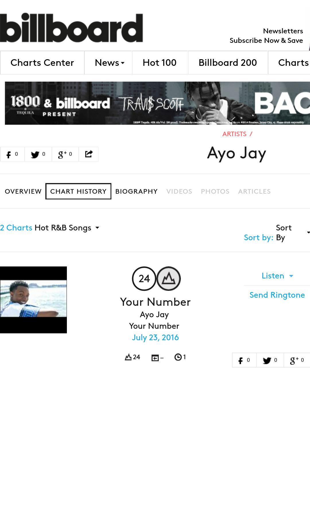 AyoJayBillboard