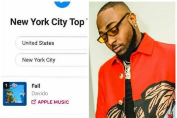 "Davido`s ""Fall"" Takes No.1 Position As The Most Shazamed Song In New York!"