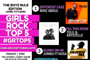 The Boyz Rule Edition: This Week on #GRTop5 Gospel Chart Show with Nikki Laoye