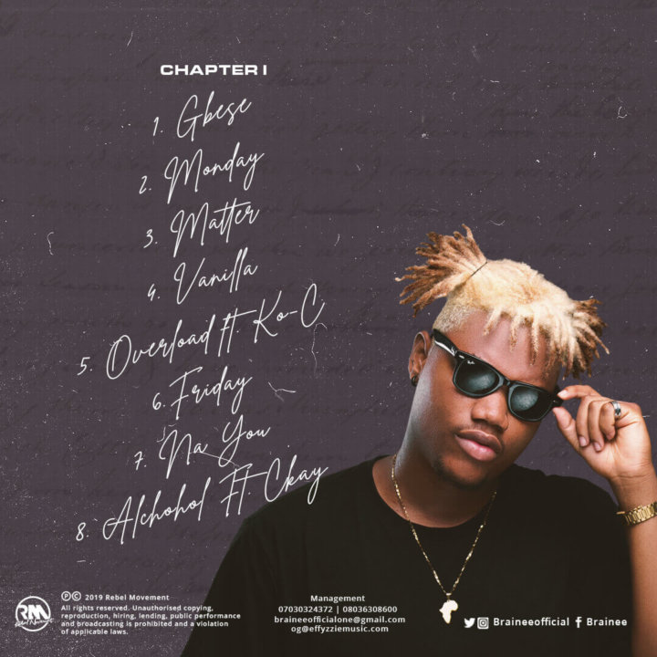 Brainee - Chapter 1 (EP) Tracklist