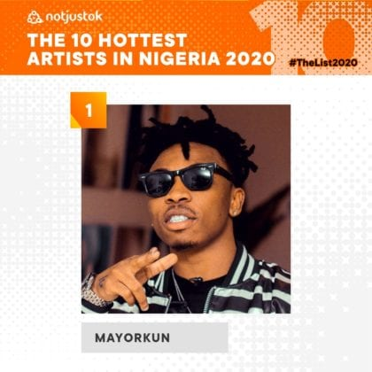 Mayorkun - The 10 Hottest Artists in Nigeria 2020 | #TheList2020