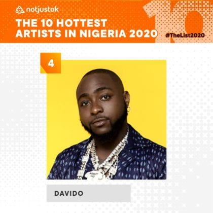 Davido - The 10 Hottest Artists in Nigeria 2020 | #TheList2020