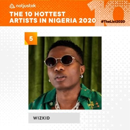 Wizkid - The 10 Hottest Artists in Nigeria 2020 | #TheList2020