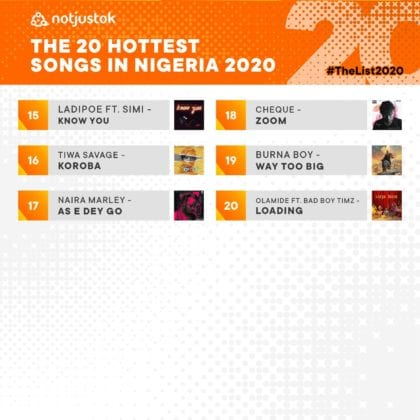 Hottest Songs of 2020 | #TheList2020