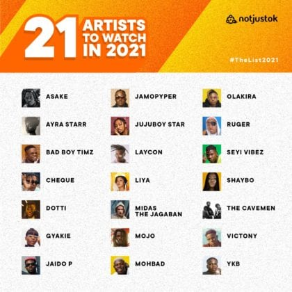 Artistes to watch 2021