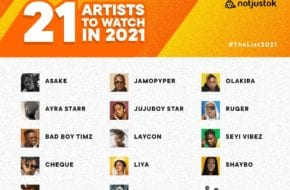 The 21 Artists to Watch in 2021 | #TheList2021
