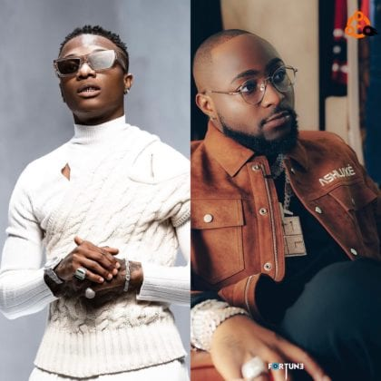 Wizkid And Davido Nominated For South African Music Awards