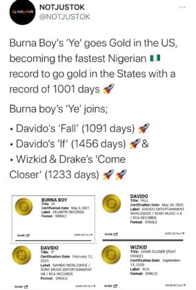 Burna boy 'Ye' gold-certified in the US