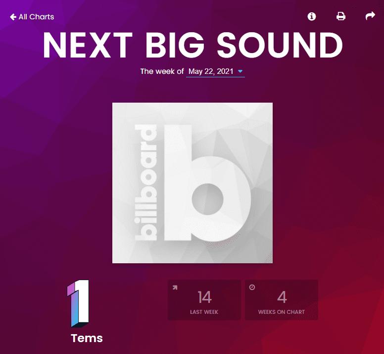 Tems Billboard Next Big Sound