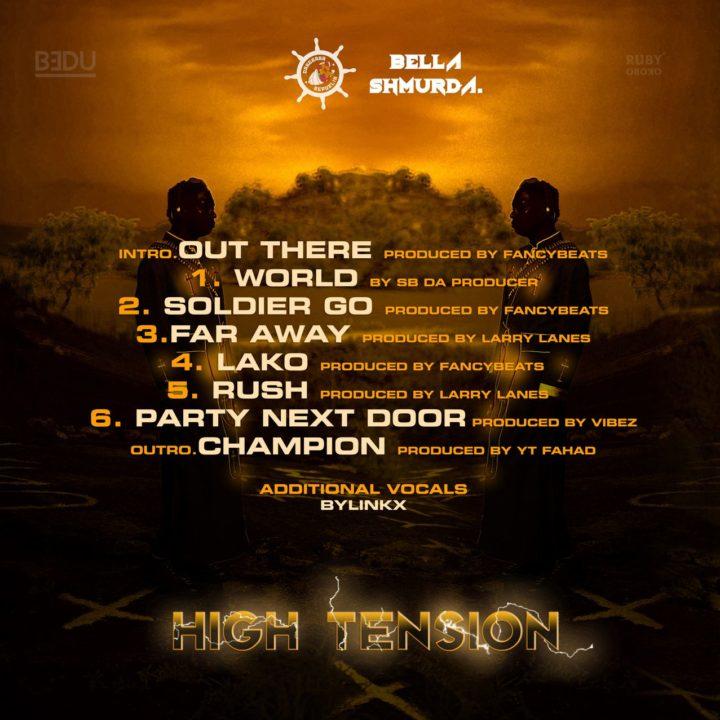 High Tension 2.0 Tracklist