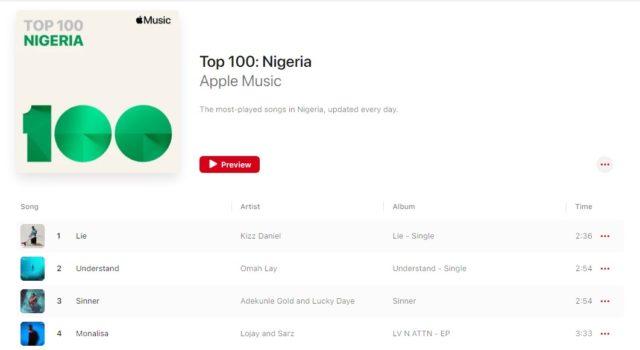 Kizz Daniel Lie on Apple Music Top 100 Nigeria NotjustOK