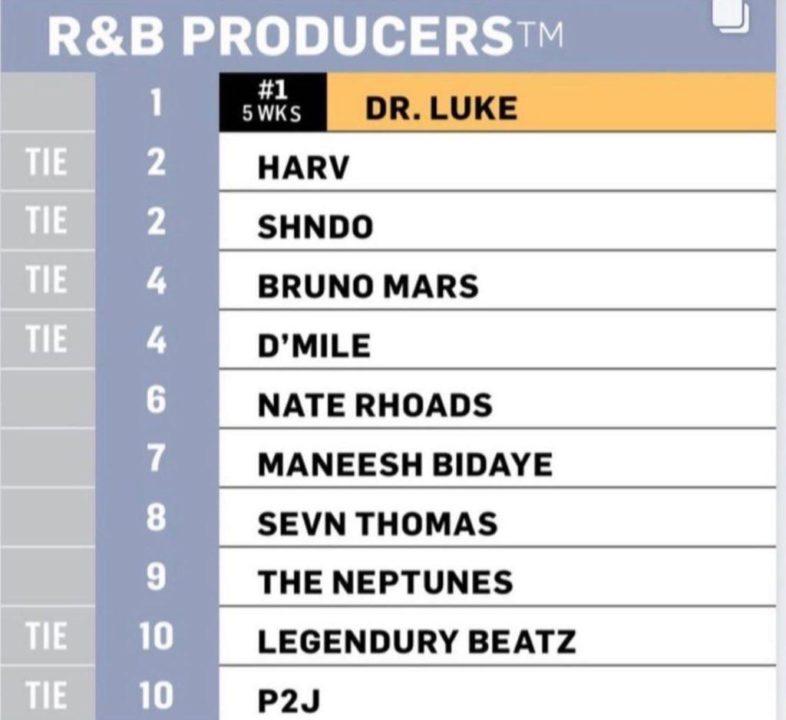 Legendury Beatz P2J Billboard