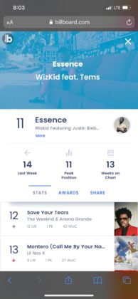Wizkid Essence Gets Closer to Top 10 Spots on Billboard Hot 100 Details NotjustOK